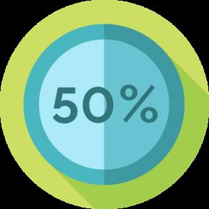 percent (1)